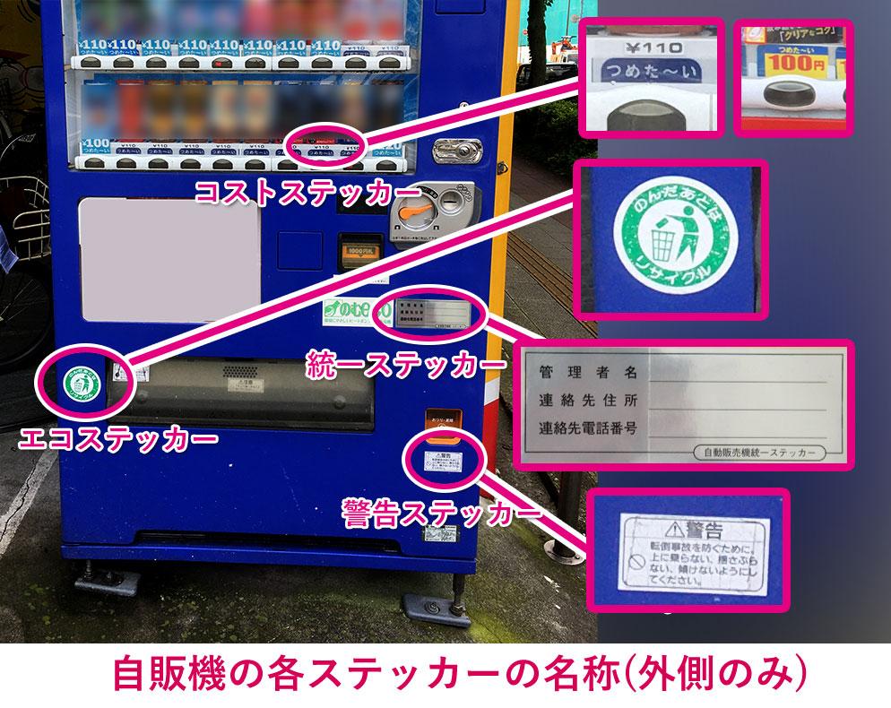 自販機の各種ステッカーの名称